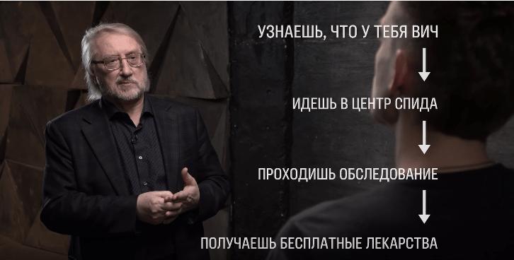 Экспресс-руководство от Вадима Покровского